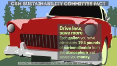 Sustainability Committee Car Poster